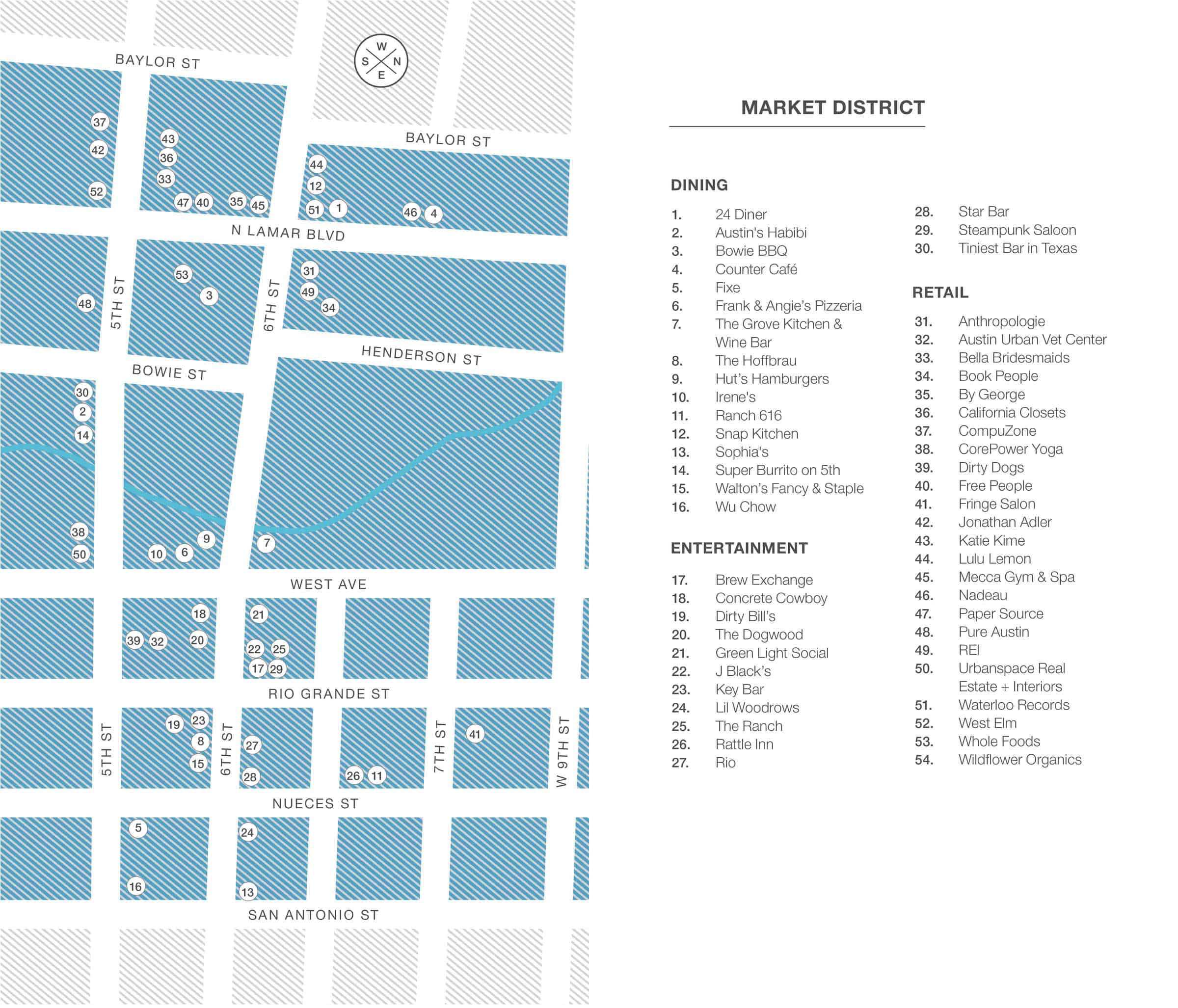 Market District Lifestyle Map, Austin, TX